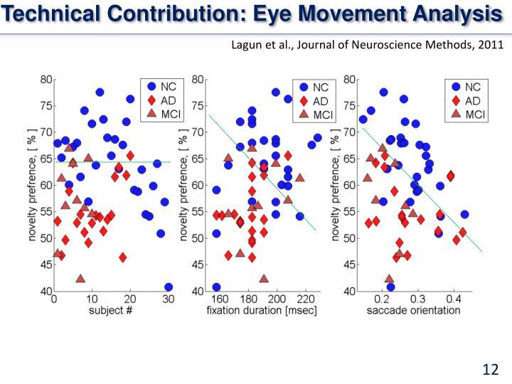 Technical Contribution: Eye Movement Analysis
