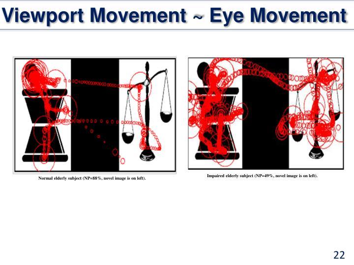 Viewport Movement ~ Eye Movement