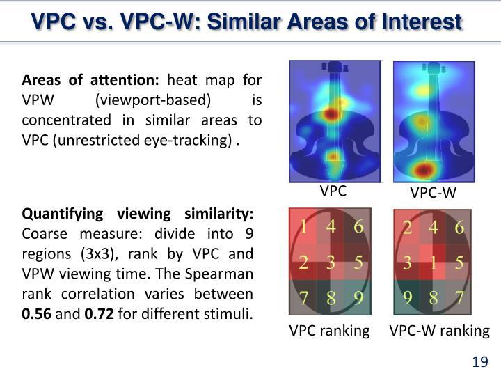 VPC vs. VPC-W: Similar Areas of Interest
