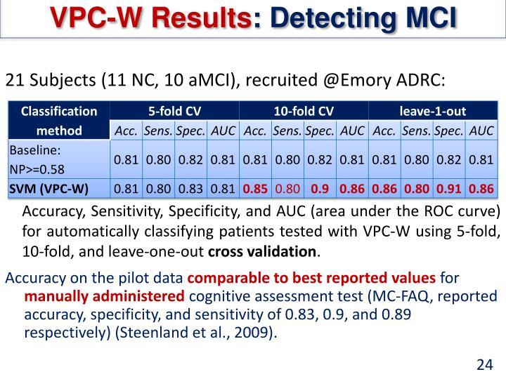VPC-W Results