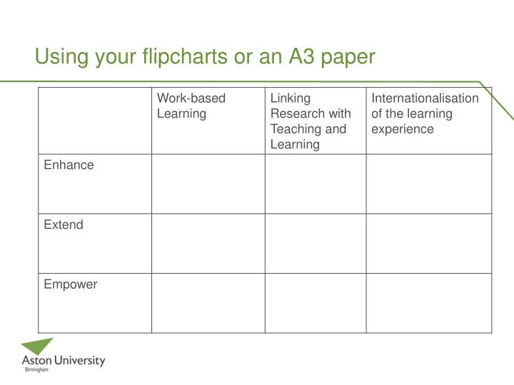 Using your flipcharts or an a3 paper