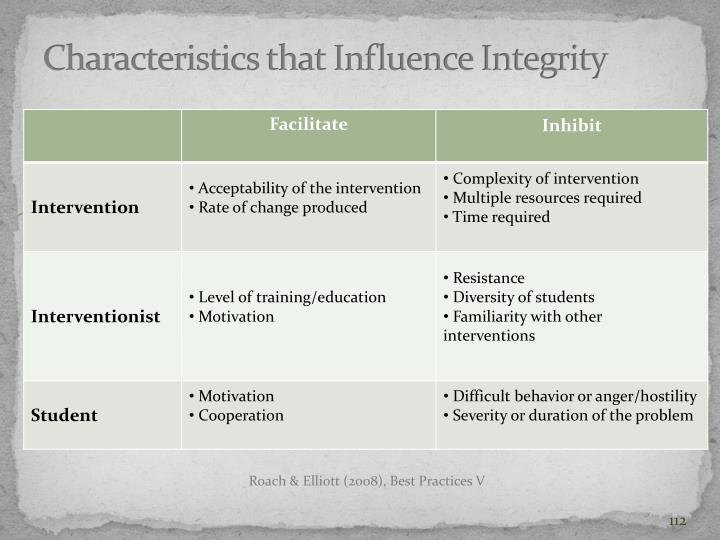 Characteristics that Influence Integrity