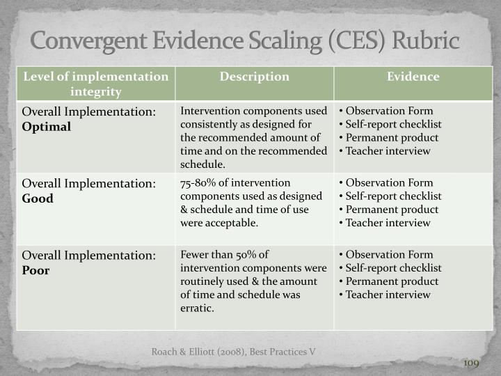 Convergent Evidence Scaling (CES) Rubric