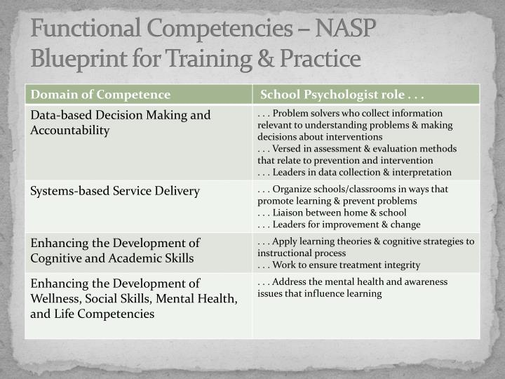 Functional Competencies – NASP Blueprint for Training & Practice