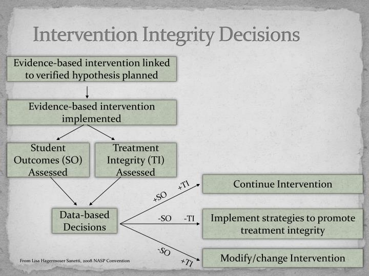 Intervention Integrity Decisions