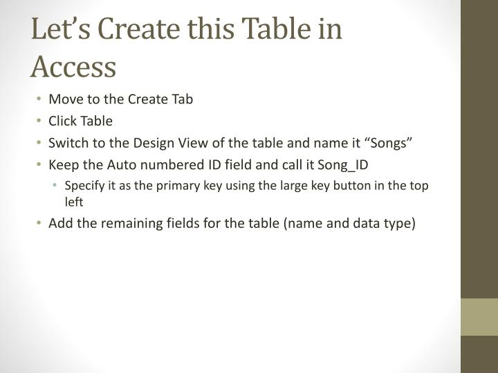 Let's Create this Table in Access