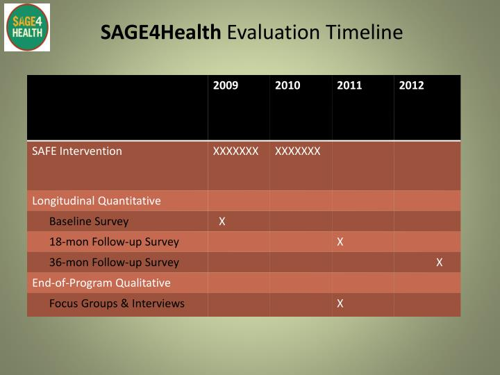 SAGE4Health