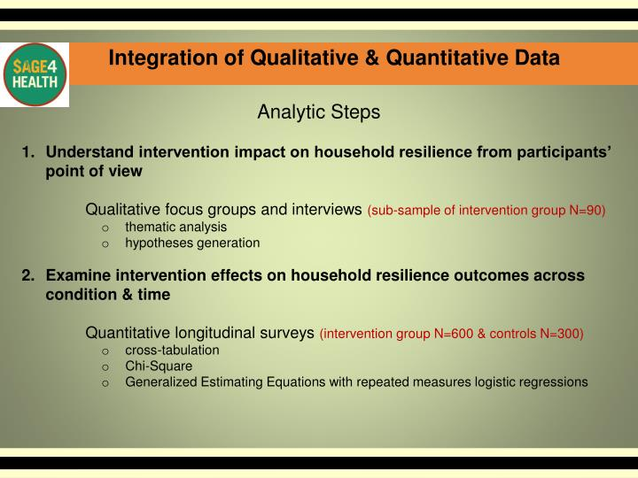 Integration of Qualitative & Quantitative Data