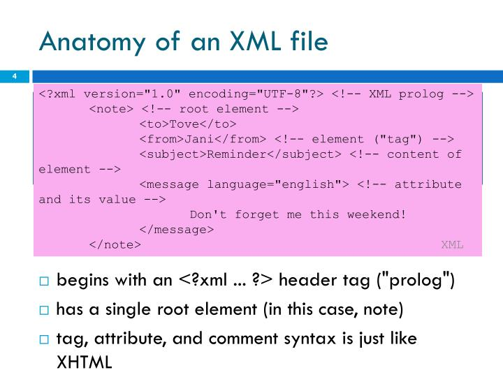 Anatomy of an XML file