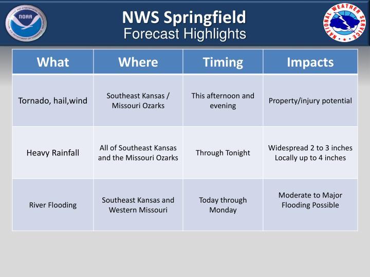 NWS Springfield