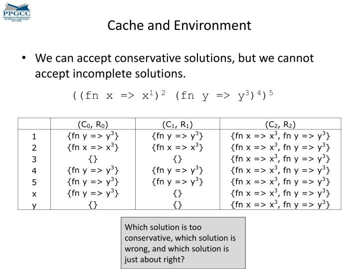 Cache and Environment