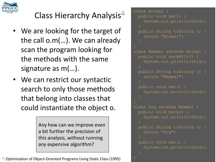 Class Hierarchy Analysis