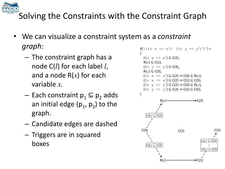 Solving the Constraints with the Constraint Graph