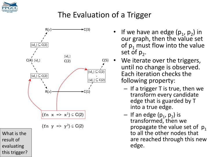 The Evaluation of a Trigger