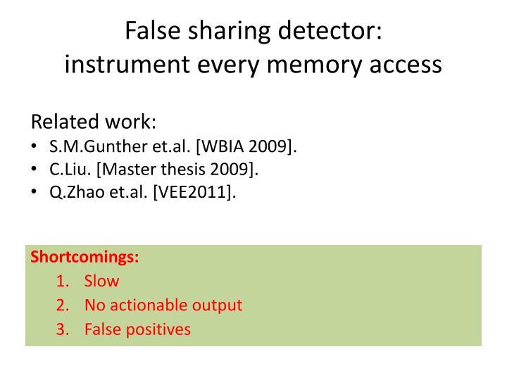 False sharing detector: