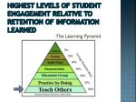 highest levels of student engagement relative to retention of information learned