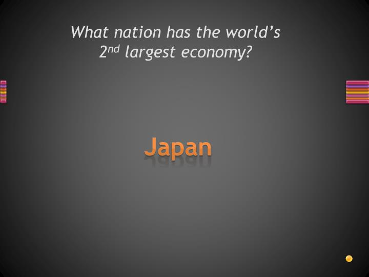 What nation has the world's