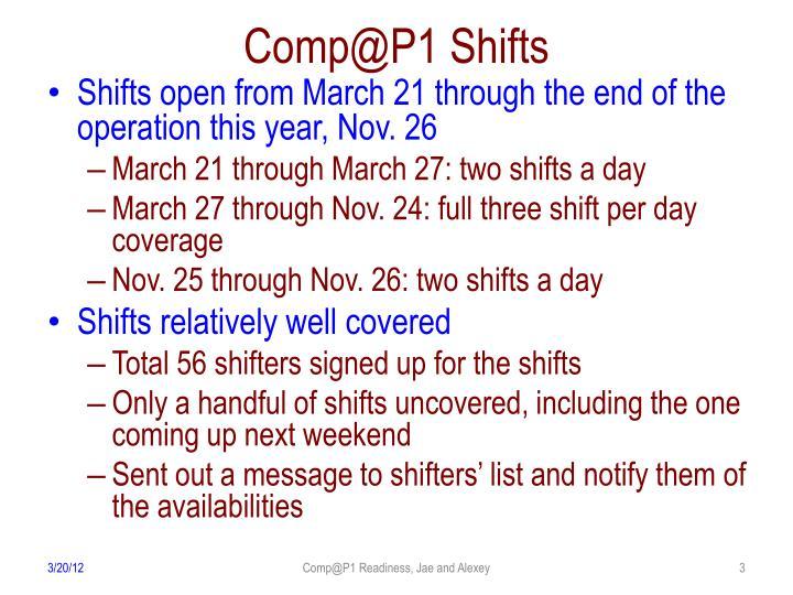 Comp@p1 shifts