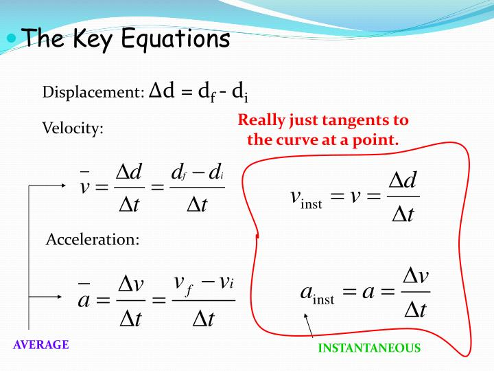 The Key Equations