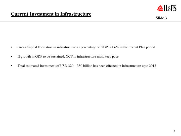 Current investment in infrastructure