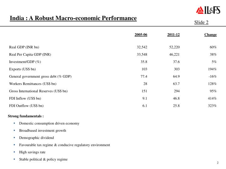 India a robust macro economic performance