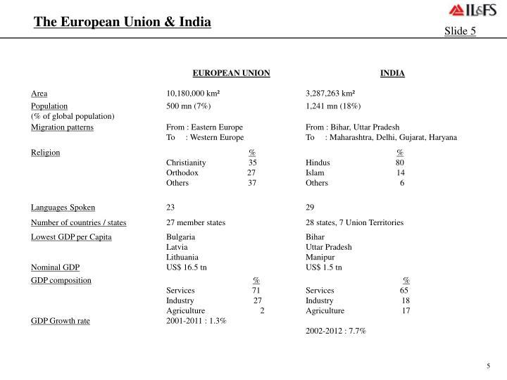 The European Union & India