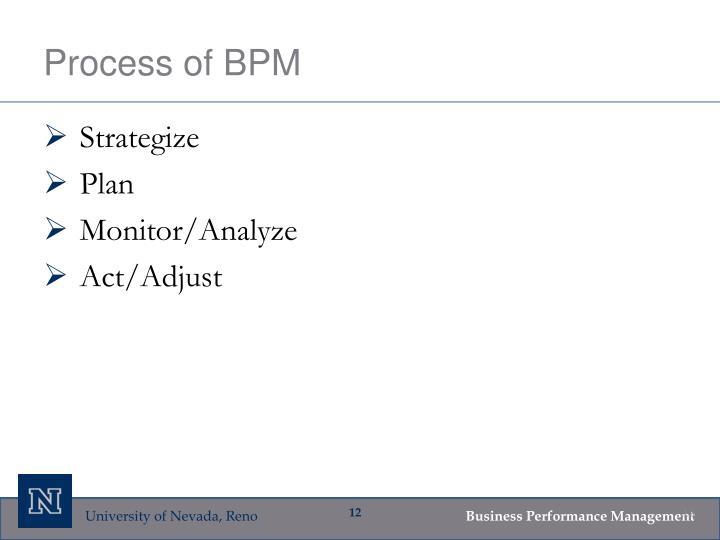 Process of BPM