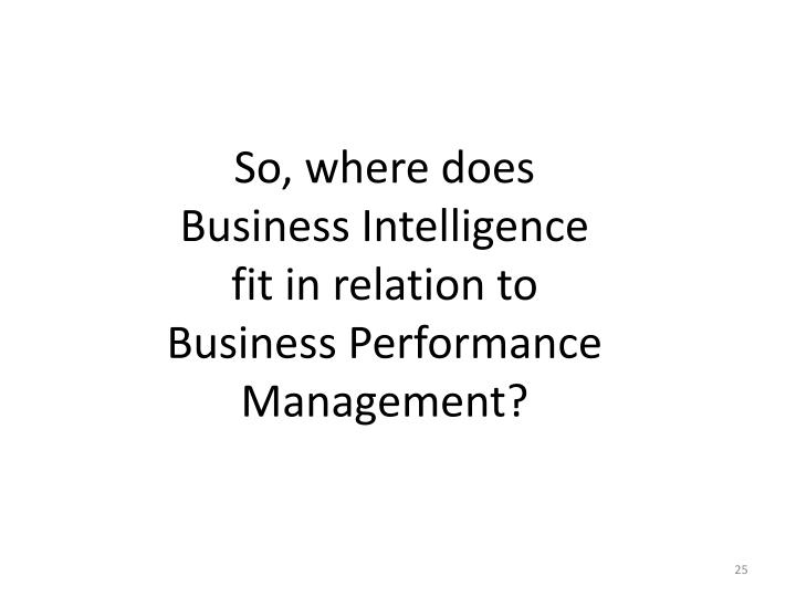 So, where does Business Intelligence fit in relation to Business Performance Management?