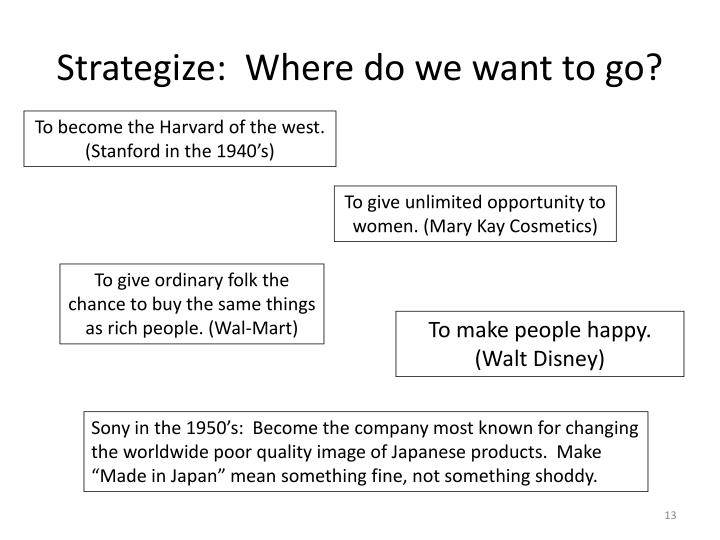 Strategize:  Where do we want to go?