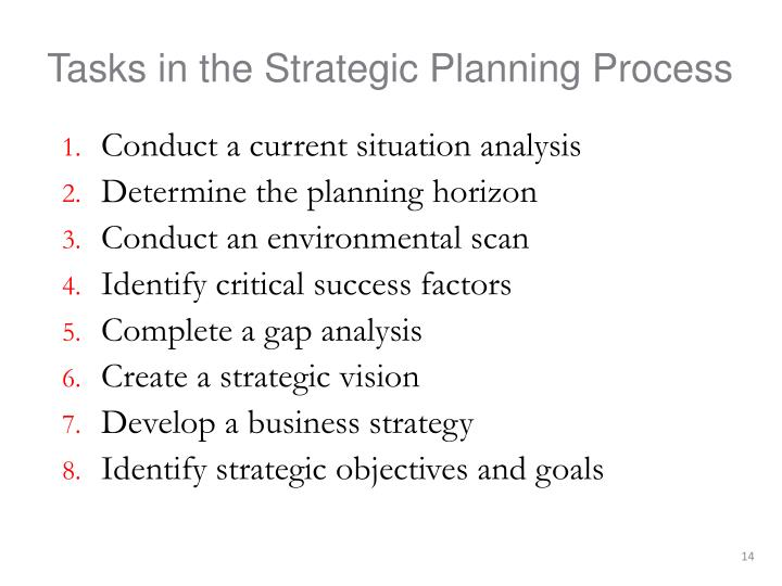 Tasks in the Strategic Planning Process