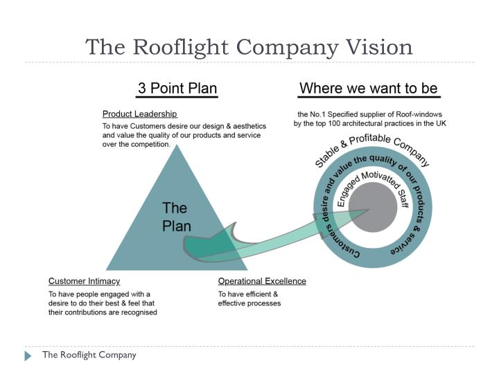 The Rooflight Company Vision
