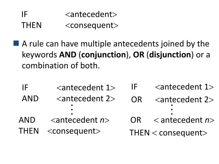 A rule can have multiple antecedents joined by the keywords