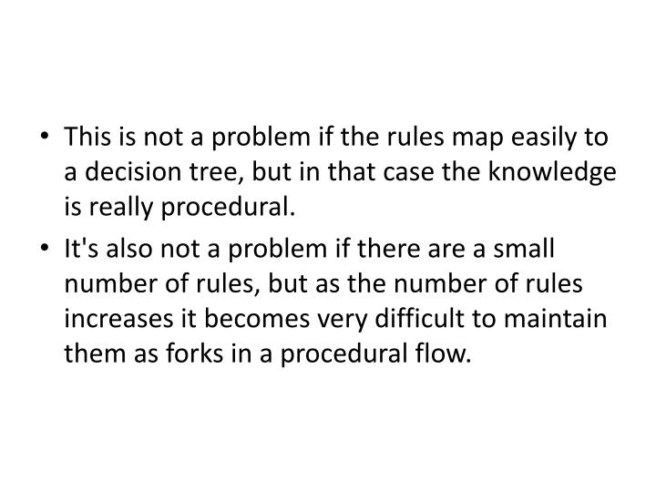 This is not a problem if the rules map easily to a decision tree, but in that case the knowledge is really procedural.