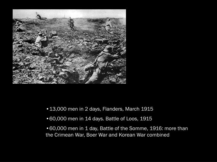 13,000 men in 2 days, Flanders, March 1915