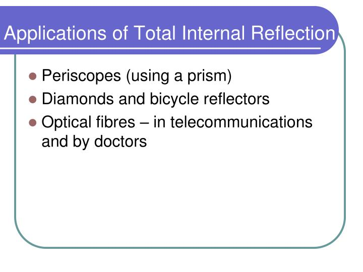 Applications of Total Internal Reflection