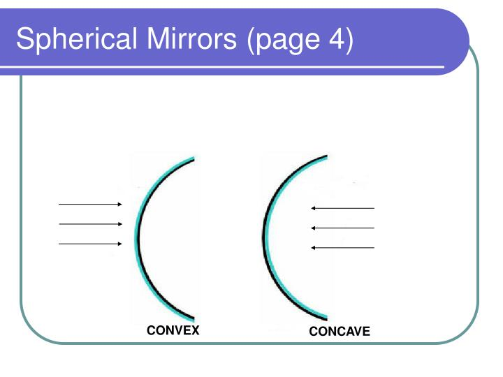 Spherical Mirrors (page 4)