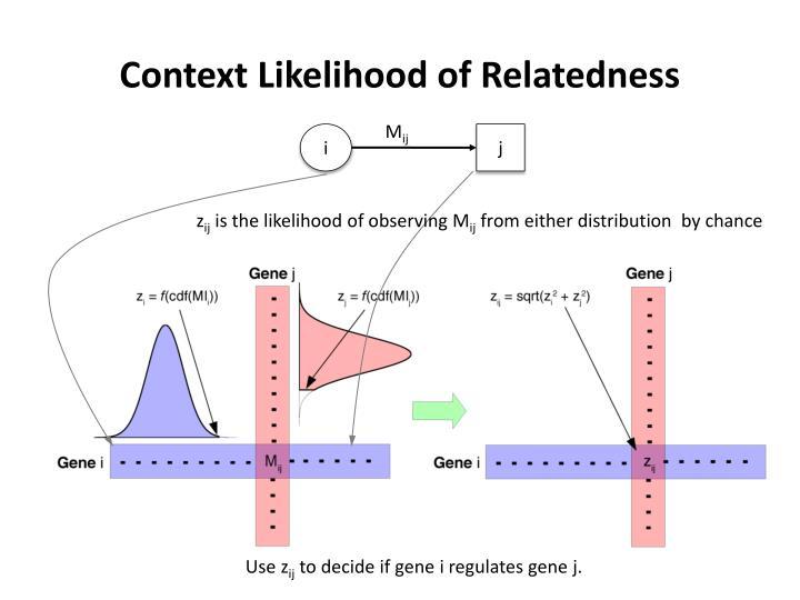 Context Likelihood of Relatedness