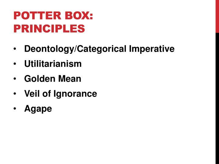 Potter Box: Principles