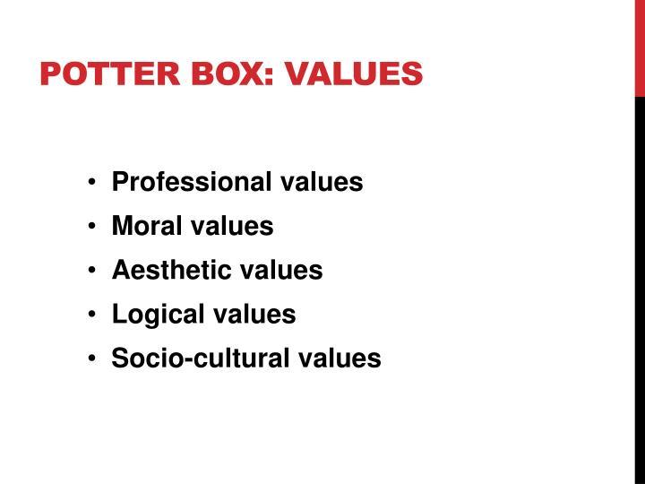Potter Box: Values