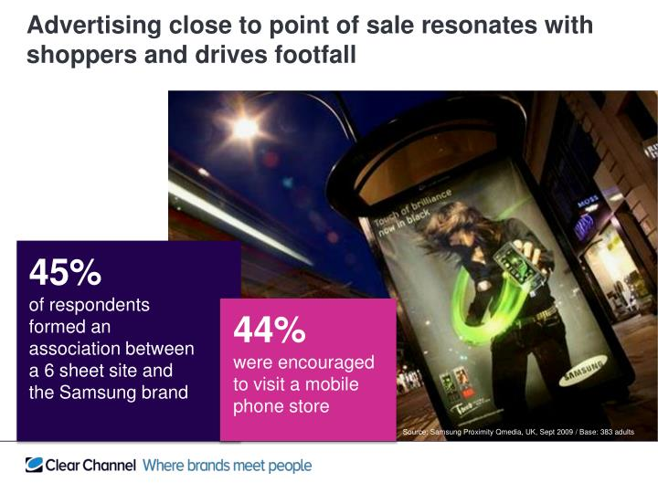 Advertising close to point of sale resonates with shoppers and drives footfall