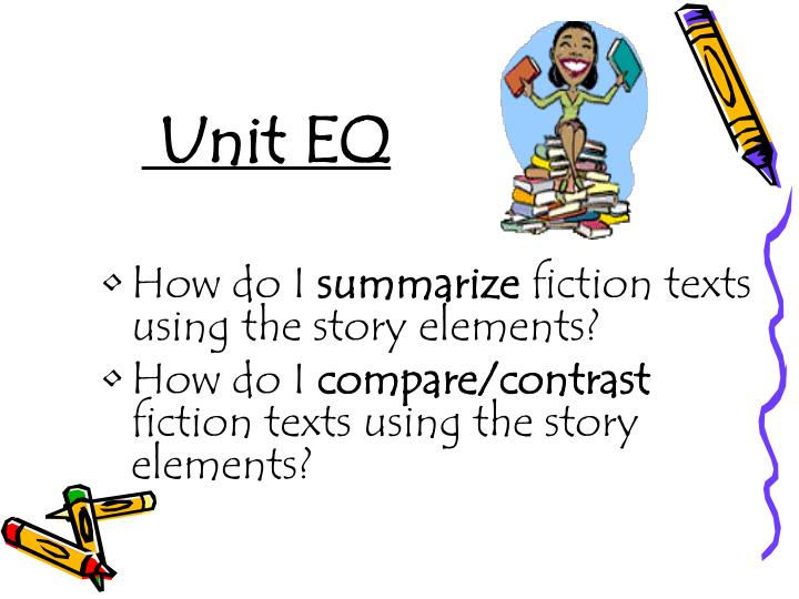 Unit EQ