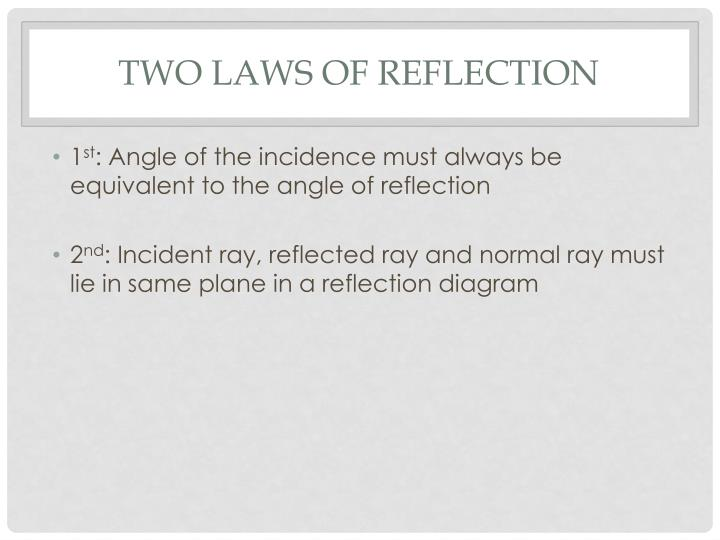 Two laws of reflection