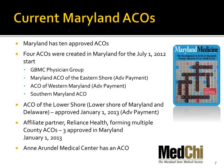 Current Maryland ACOs