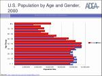 u s population by age and gender 2000