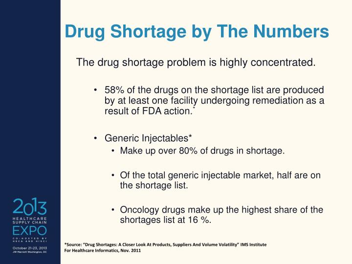 Drug Shortage by The Numbers