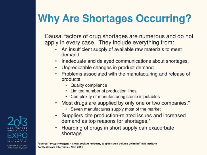 Why Are Shortages Occurring?