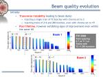 beam quality evolution1