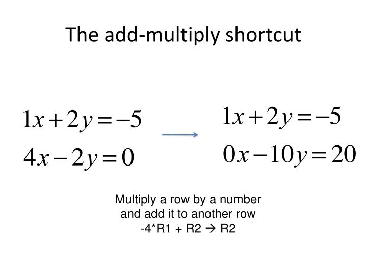 The add-multiply shortcut