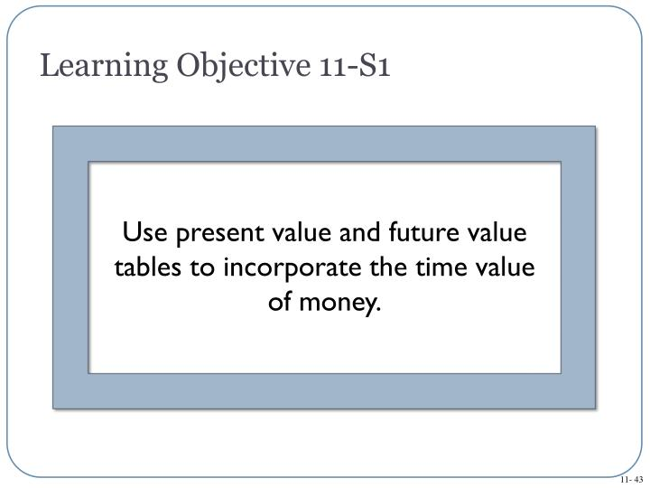 Learning Objective 11-S1