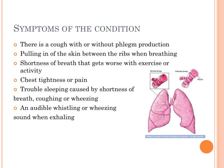 Symptoms of the condition